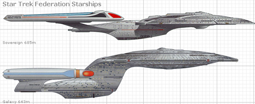 how to build a starship